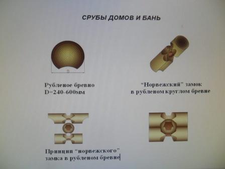 виды срубов 6